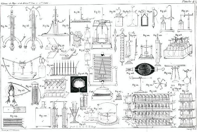 File:19thc Experimental Devices 0128.jpg
