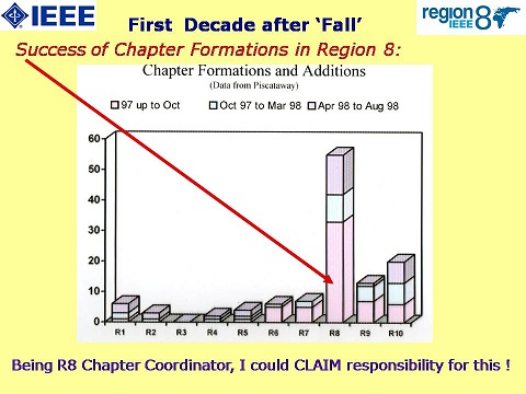 File:Chapter growth.jpg