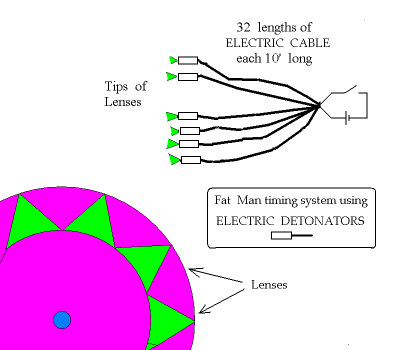 File:ElectricDets..JPG