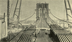 wire drawing and bridges engineering and technology history wiki