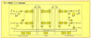 1 Protected Microwave Radio Link Block Diagram