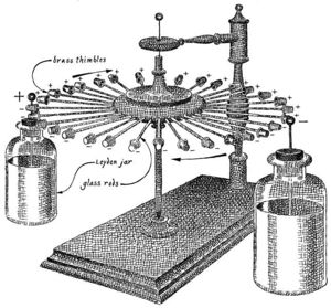 first electric motor invented by michael faraday. Wonderful Motor Franklinu0027s Electric Motor With First Invented By Michael Faraday