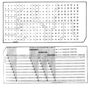 early punched card equipment 1880 1951 engineering and