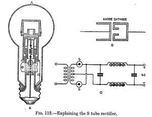 s tube rectifier circa 1922
