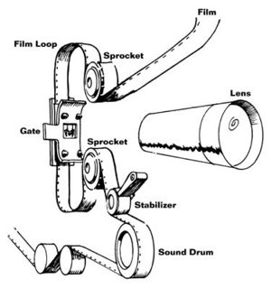 Motion Pictures - Engineering and Technology History Wiki
