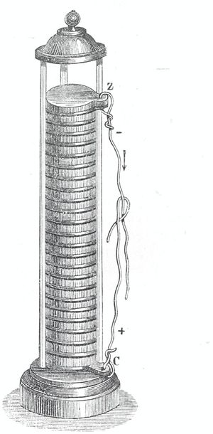 Alessandro Volta Engineering And Technology History Wiki