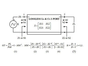 history of broadband impedance matching engineering and technologydouble click to enlarge figure 1 matching equalizer and equations